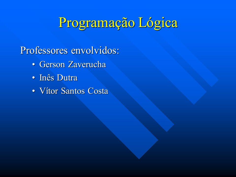 Programação Lógica Professores envolvidos: Gerson Zaverucha Inês Dutra