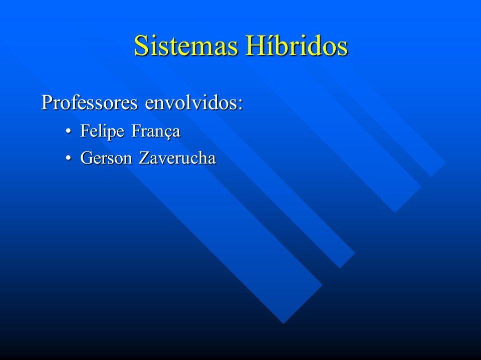 Sistemas Híbridos Professores envolvidos: Felipe França