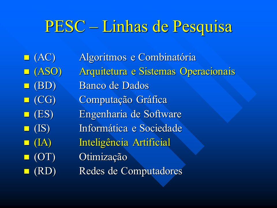 PESC – Linhas de Pesquisa