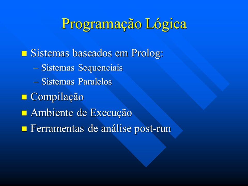 Programação Lógica Sistemas baseados em Prolog: Compilação