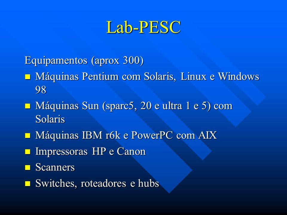 Lab-PESC Equipamentos (aprox 300)