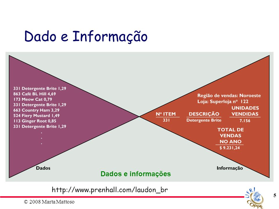Dado e Informação Dados e informações