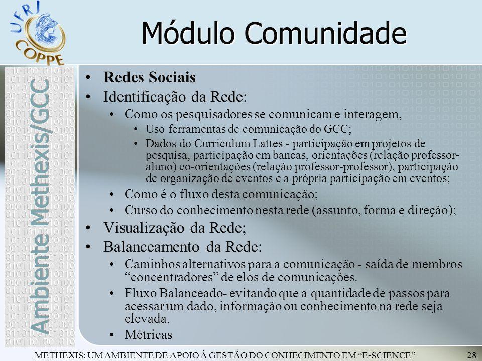 Módulo Comunidade Ambiente Methexis/GCC Redes Sociais