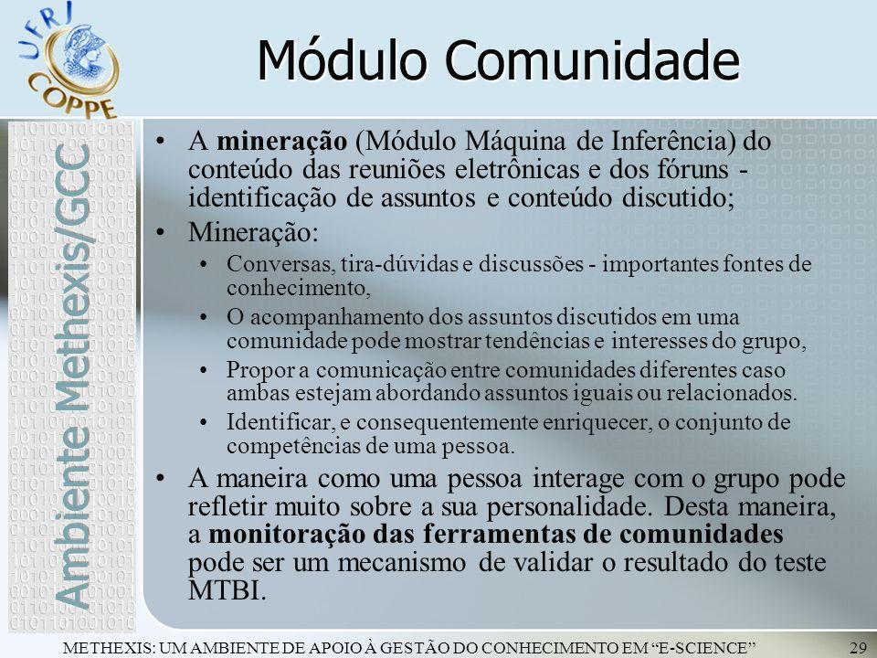 Módulo Comunidade Ambiente Methexis/GCC