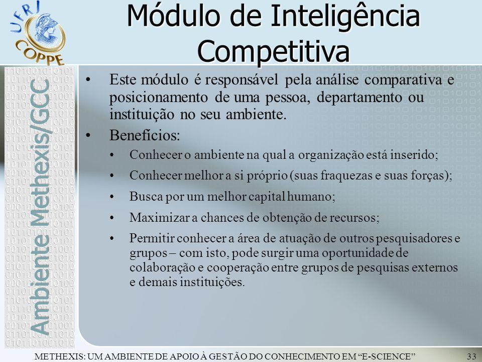 Módulo de Inteligência Competitiva