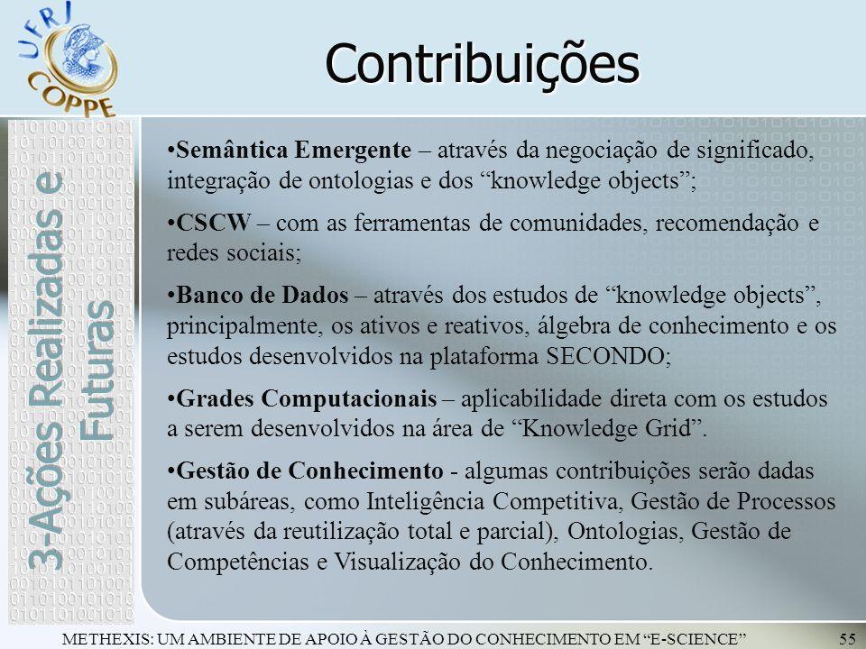 Contribuições 3-Ações Realizadas e Futuras