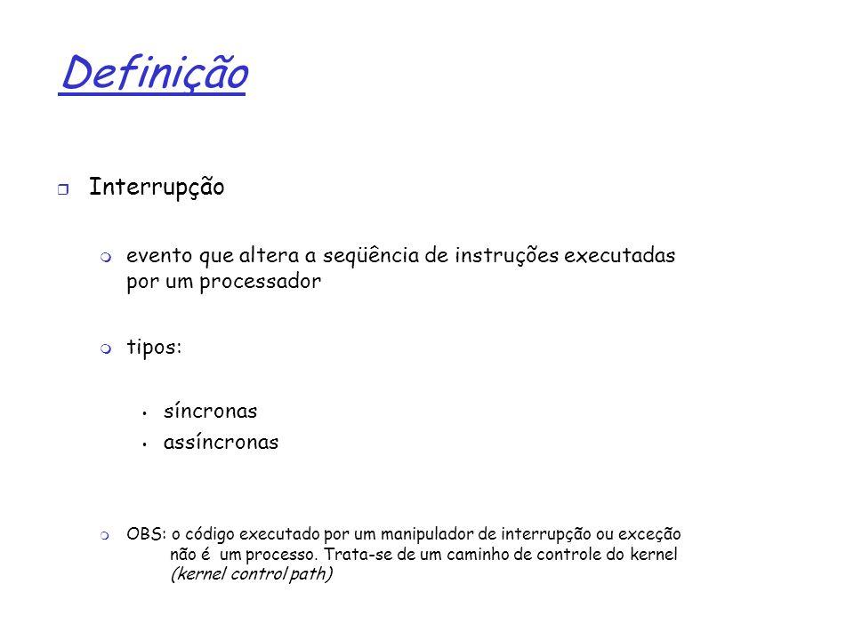 Definição Interrupção