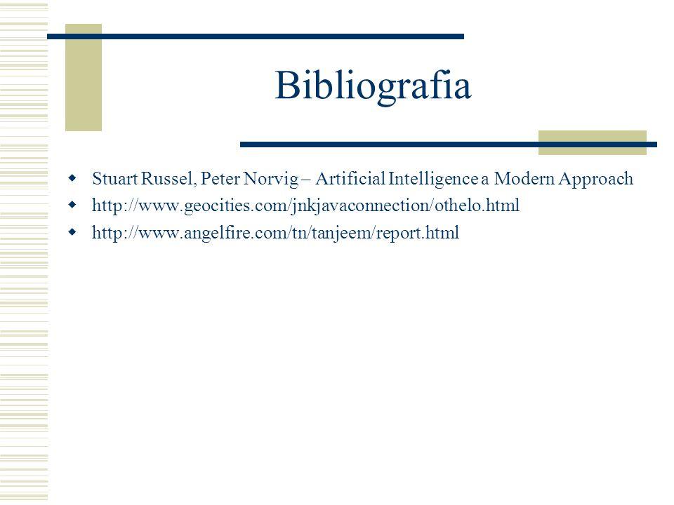 BibliografiaStuart Russel, Peter Norvig – Artificial Intelligence a Modern Approach. http://www.geocities.com/jnkjavaconnection/othelo.html.