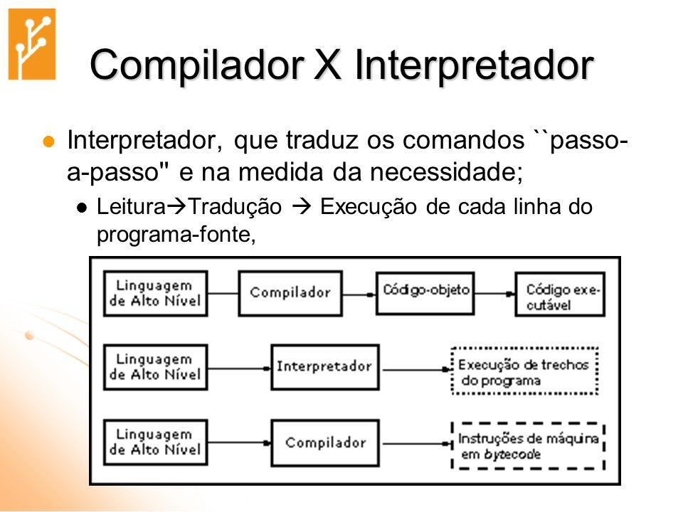 Compilador X Interpretador