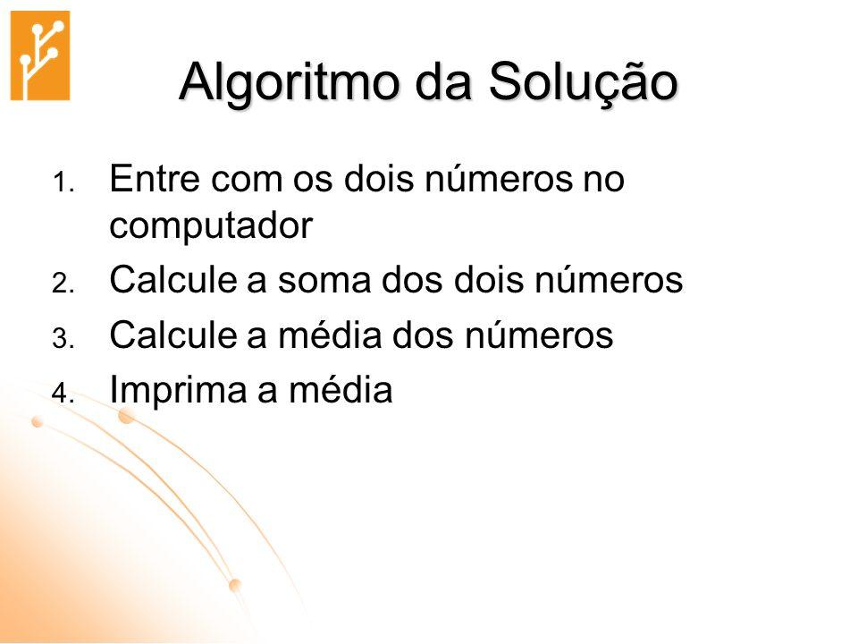 Algoritmo da Solução Entre com os dois números no computador