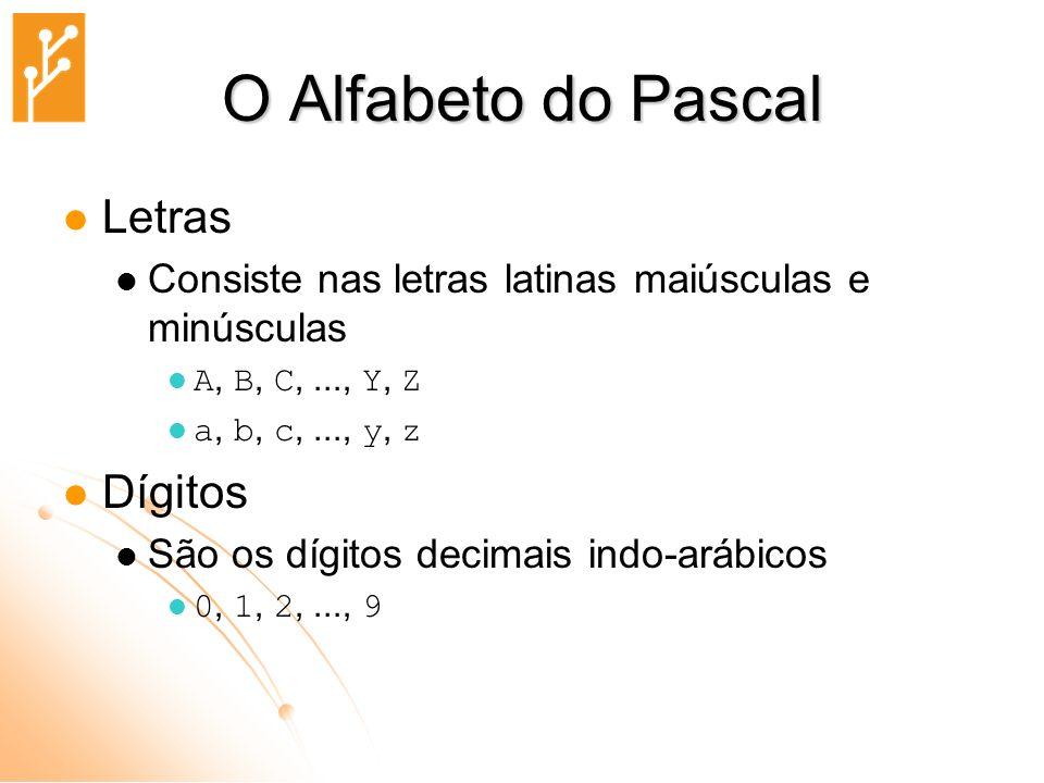 O Alfabeto do Pascal Letras Dígitos