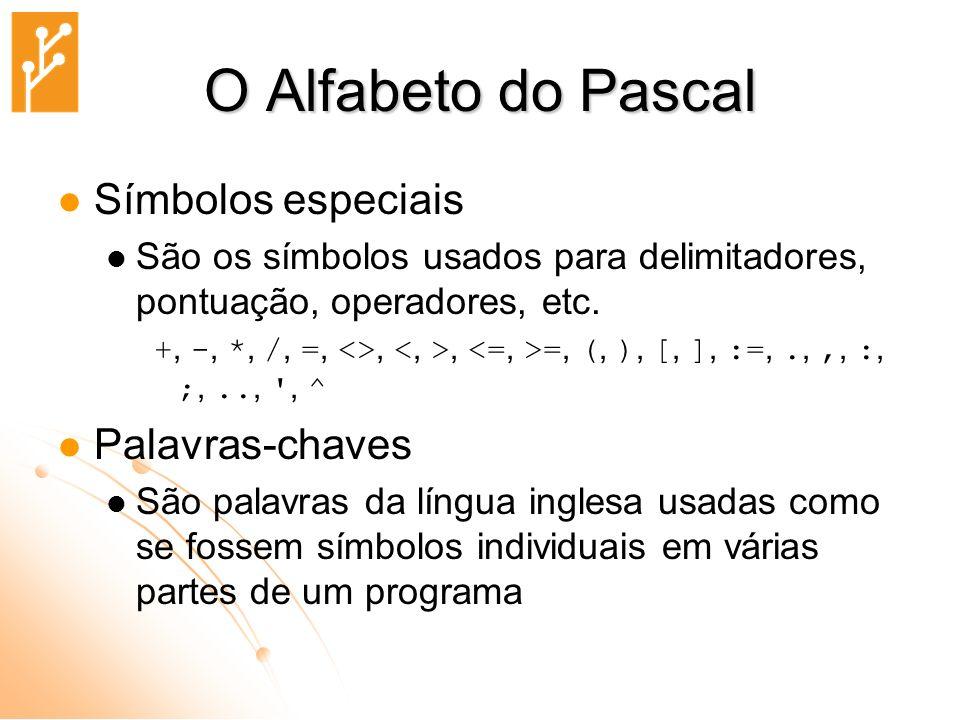 O Alfabeto do Pascal Símbolos especiais Palavras-chaves