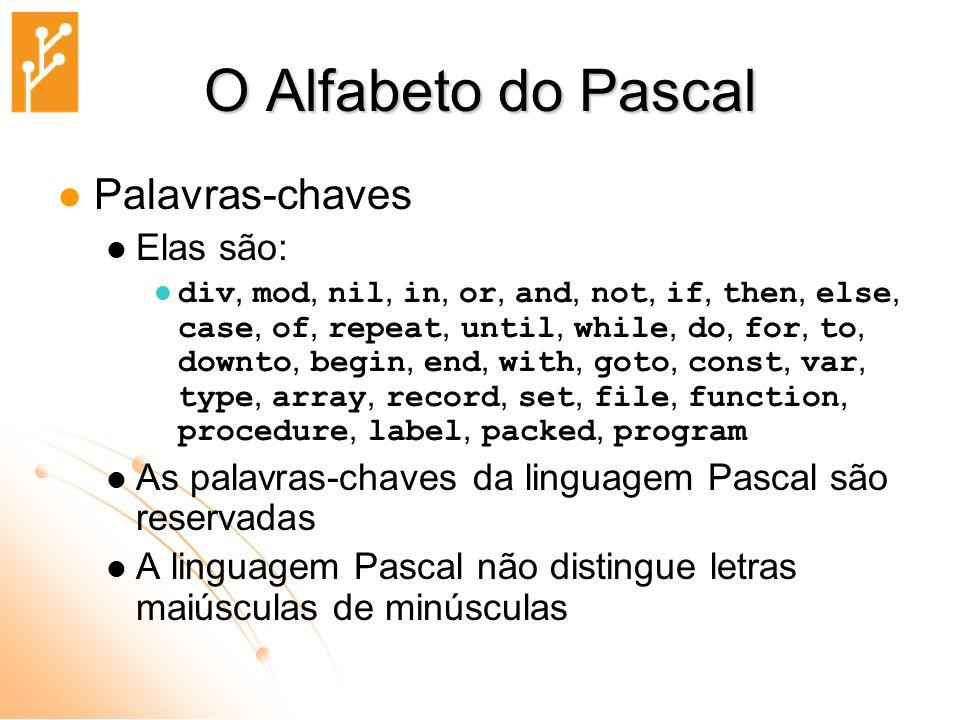 O Alfabeto do Pascal Palavras-chaves Elas são: