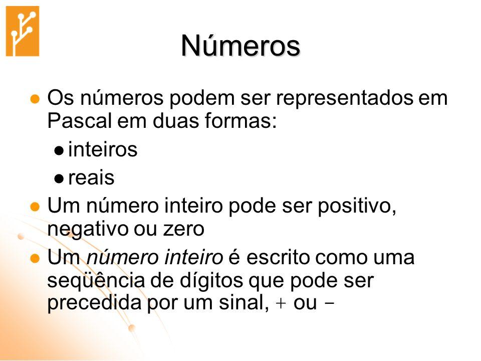 Números Os números podem ser representados em Pascal em duas formas: