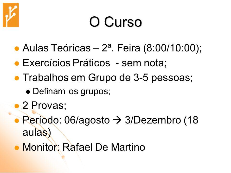 O Curso Aulas Teóricas – 2ª. Feira (8:00/10:00);