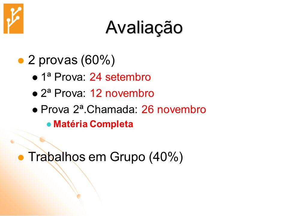 Avaliação 2 provas (60%) Trabalhos em Grupo (40%)