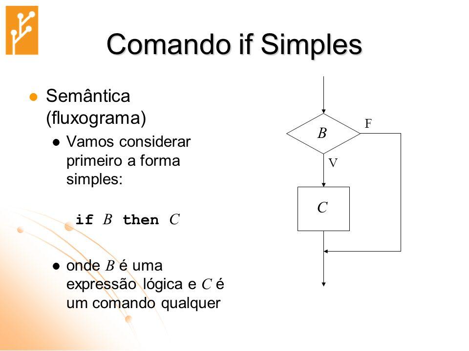 Comando if Simples Semântica (fluxograma)