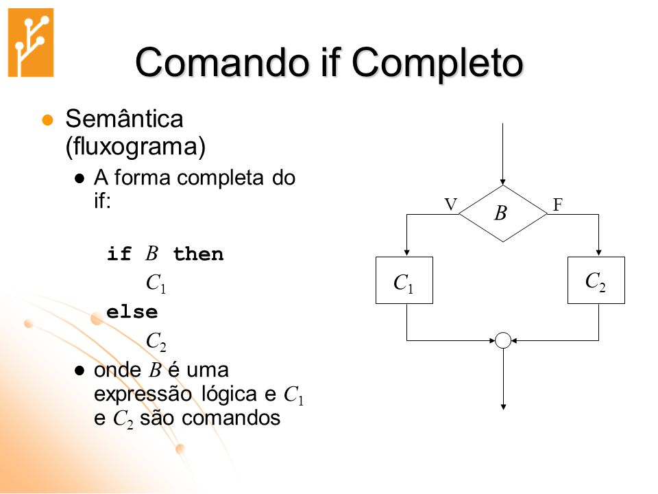Comando if Completo Semântica (fluxograma) A forma completa do if: