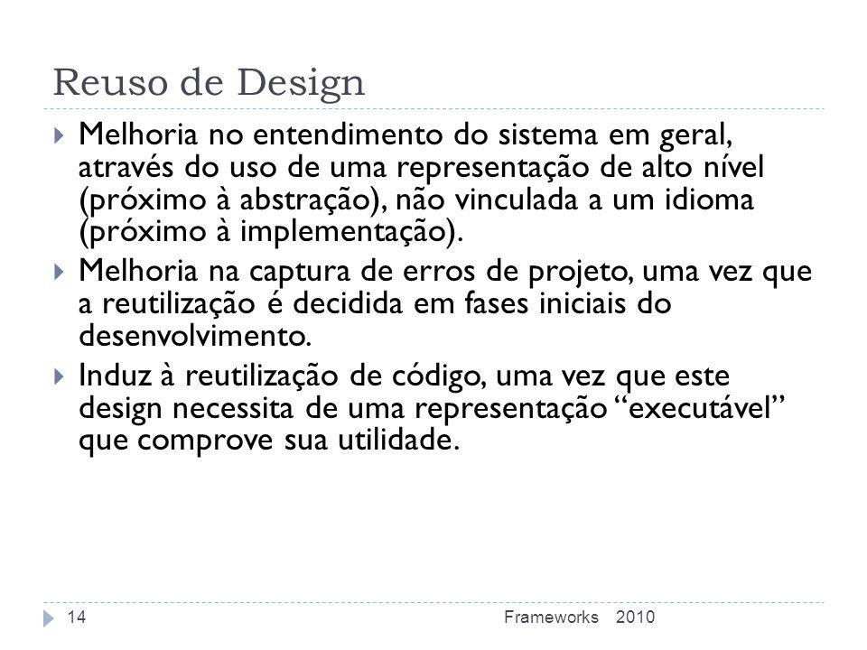 Reuso de Design