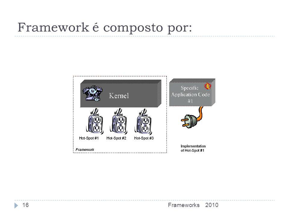 Framework é composto por: