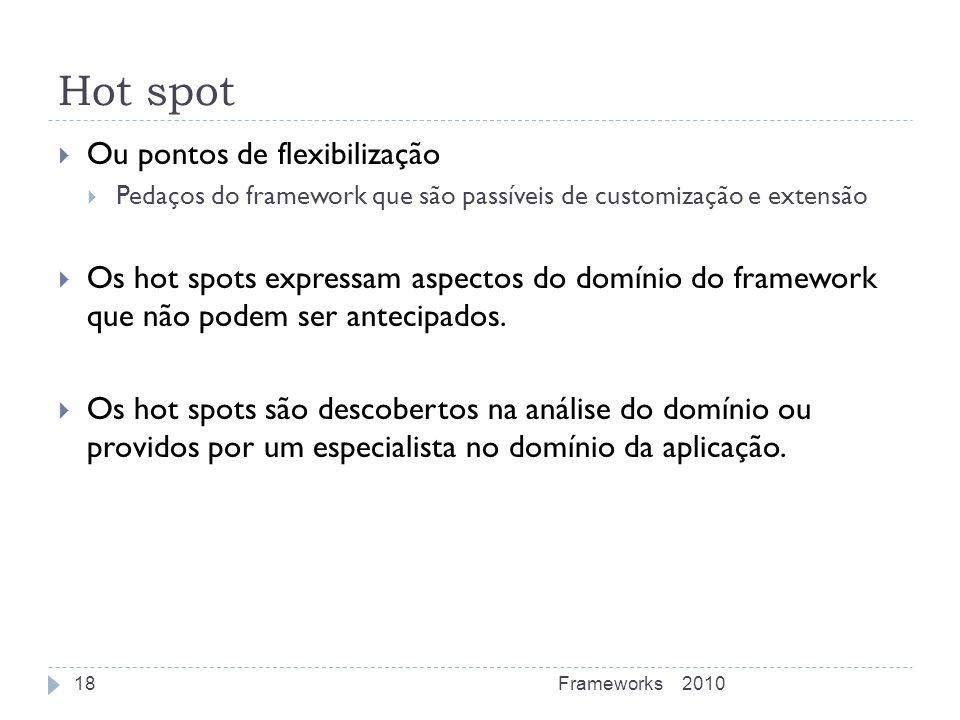 Hot spot Ou pontos de flexibilização