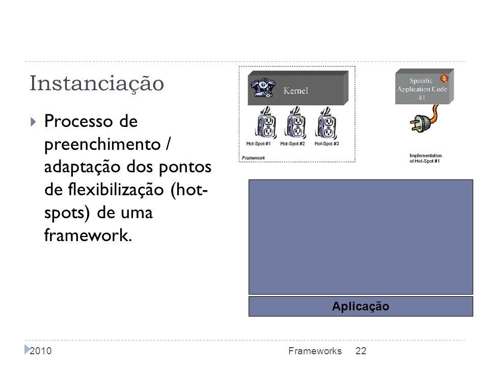 Instanciação Processo de preenchimento / adaptação dos pontos de flexibilização (hot- spots) de uma framework.