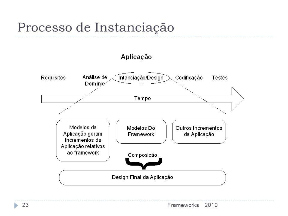 Processo de Instanciação