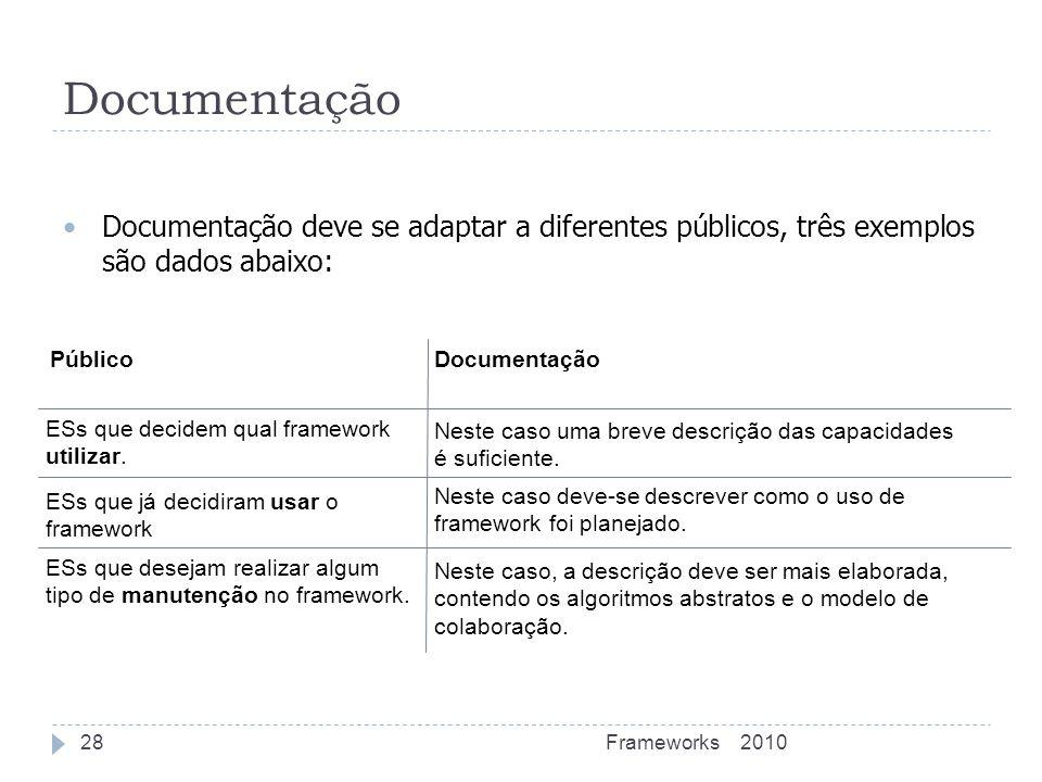 Documentação Documentação deve se adaptar a diferentes públicos, três exemplos são dados abaixo: Público.