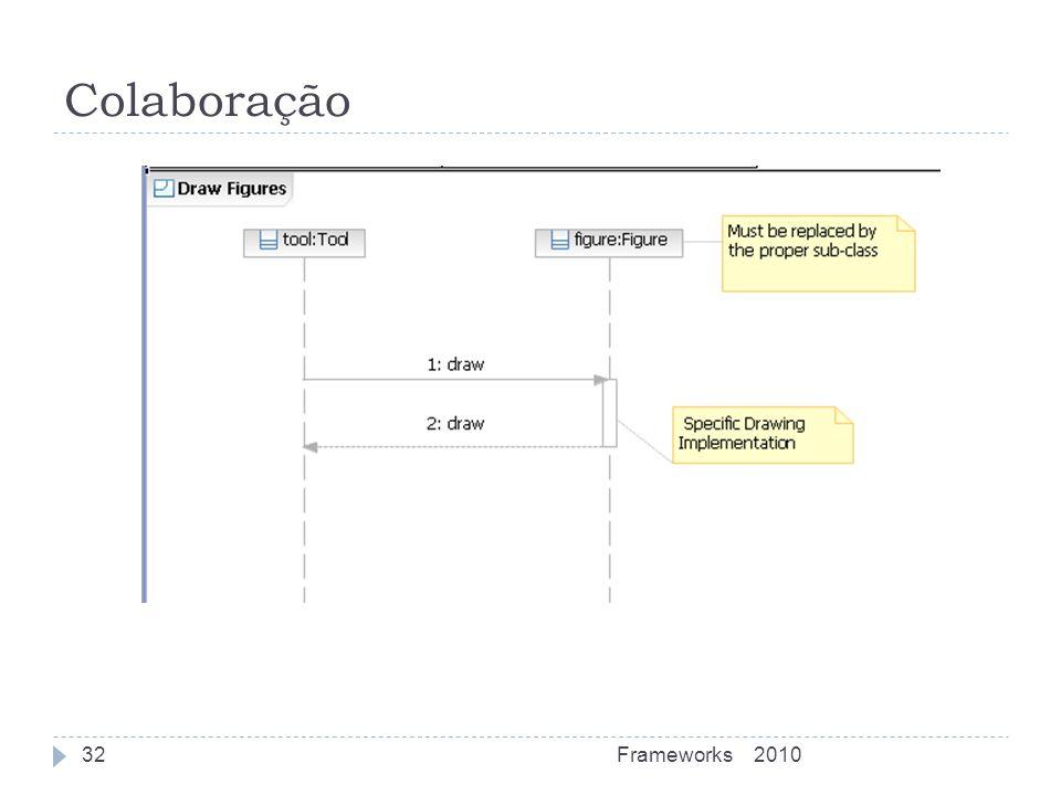 Colaboração Frameworks 2010