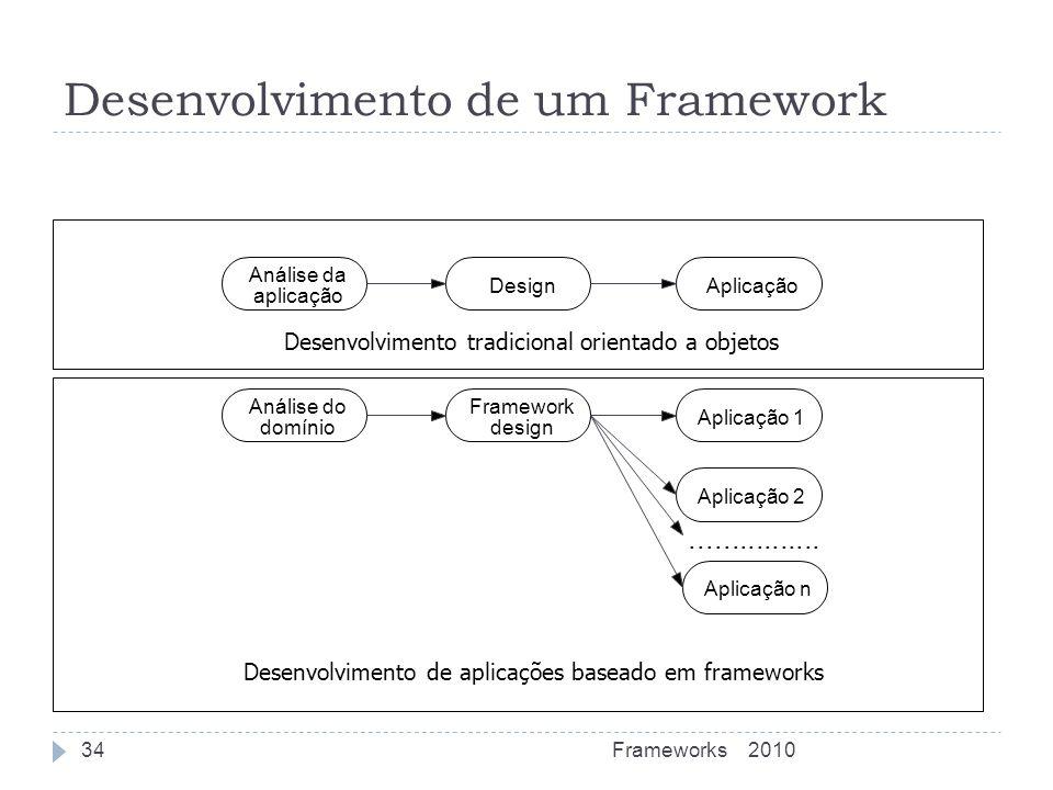 Desenvolvimento de um Framework