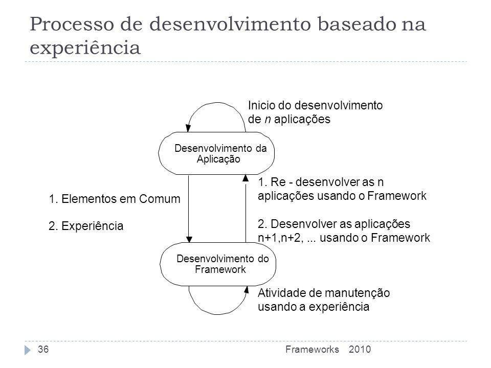 Processo de desenvolvimento baseado na experiência