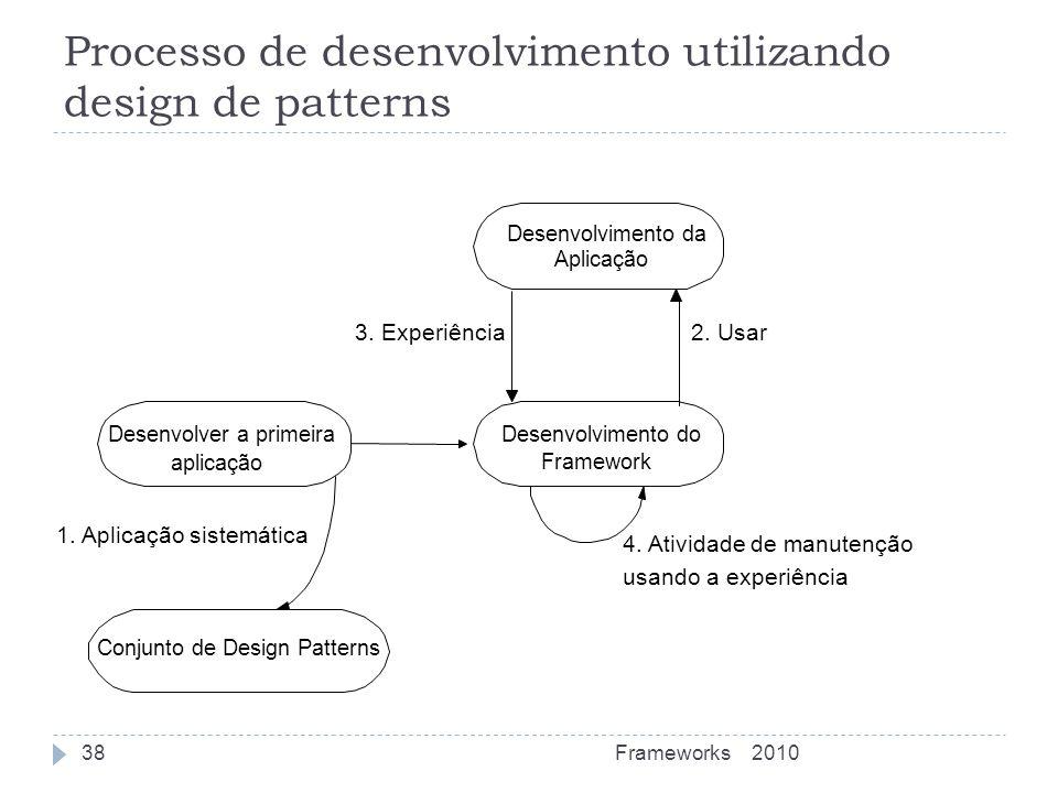 Processo de desenvolvimento utilizando design de patterns