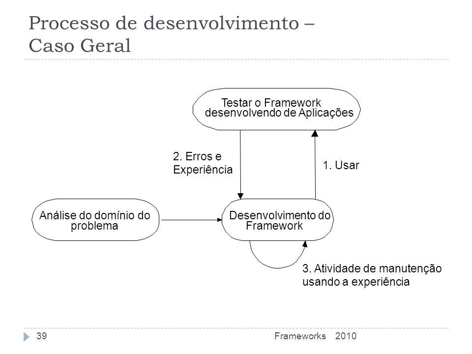 Processo de desenvolvimento – Caso Geral