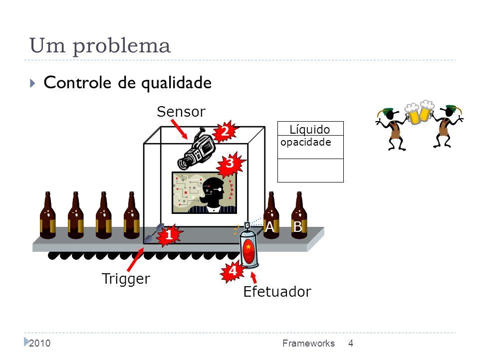 Um problema Controle de qualidade Sensor A B Trigger Efetuador 2 3 1 4