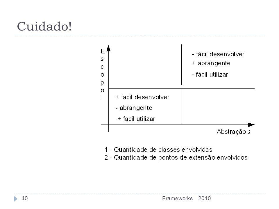 Cuidado! Frameworks 2010