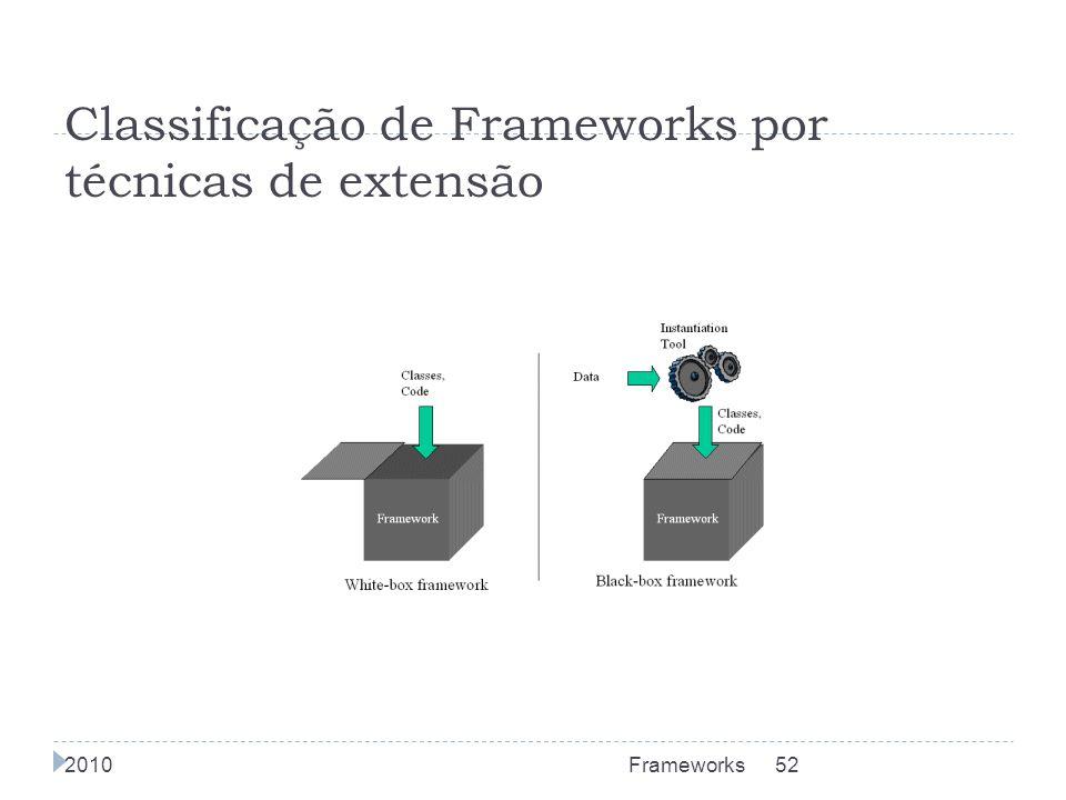 Classificação de Frameworks por técnicas de extensão