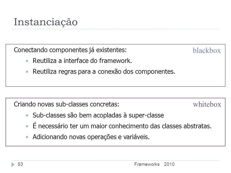 Instanciação blackbox whitebox Conectando componentes já existentes: