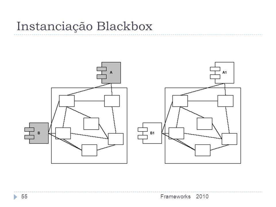 Instanciação Blackbox