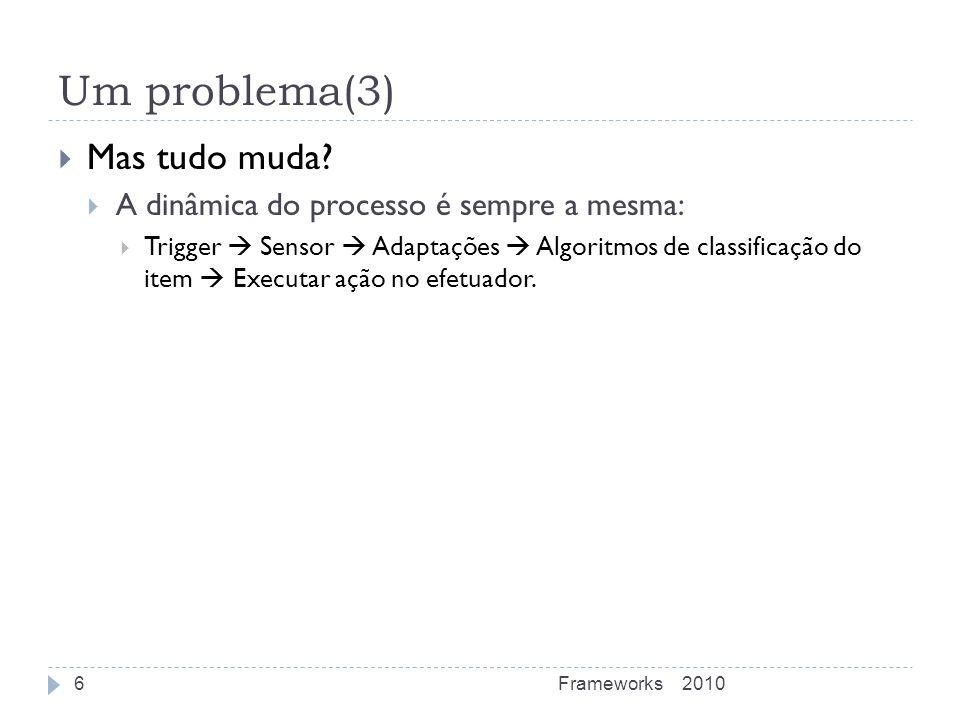 Um problema(3) Mas tudo muda A dinâmica do processo é sempre a mesma: