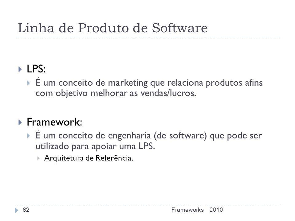 Linha de Produto de Software