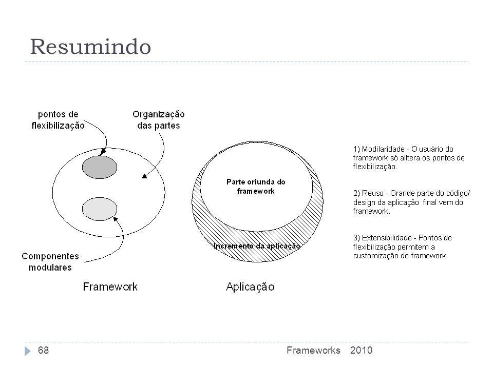 Resumindo Frameworks 2010