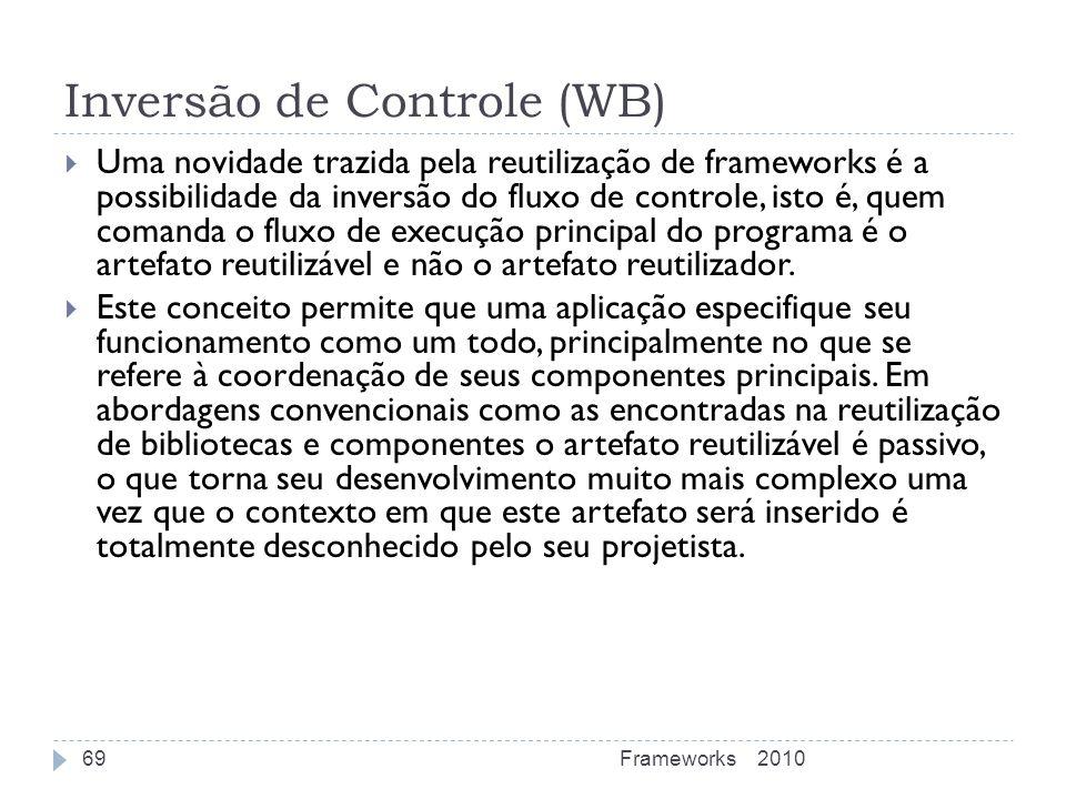 Inversão de Controle (WB)