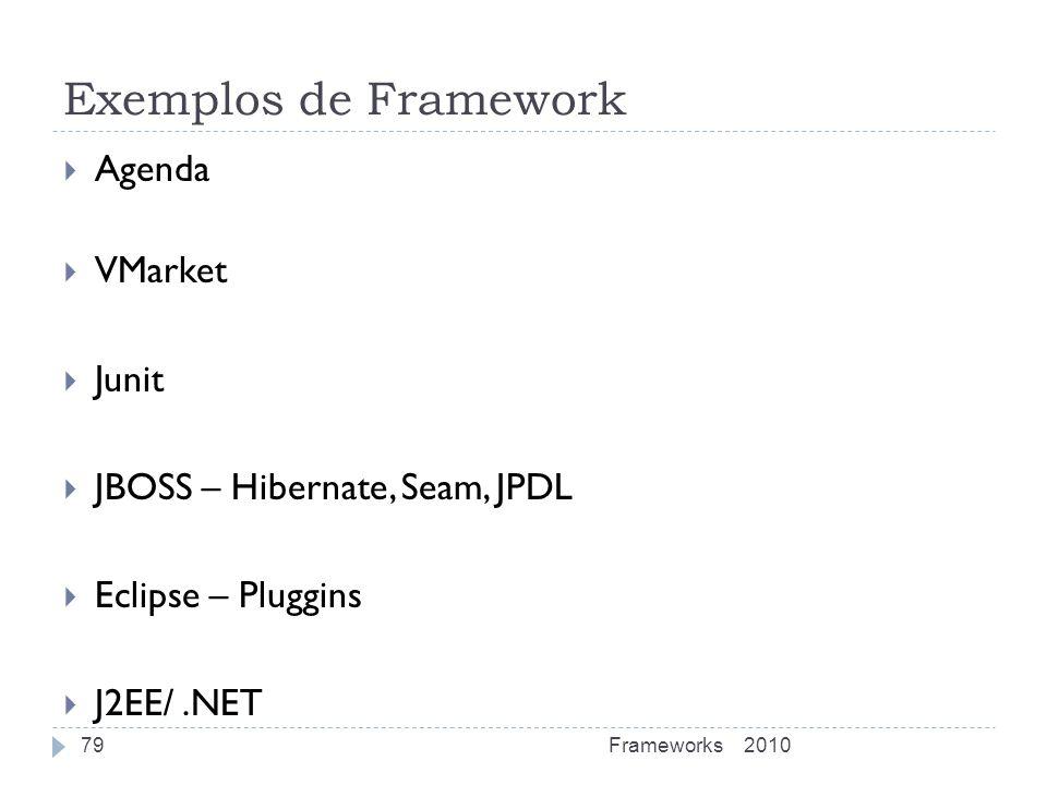 Exemplos de Framework Agenda VMarket Junit