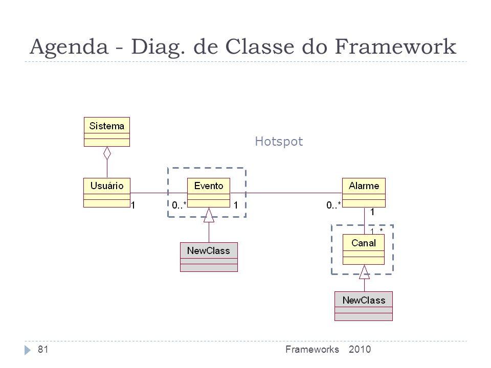 Agenda - Diag. de Classe do Framework