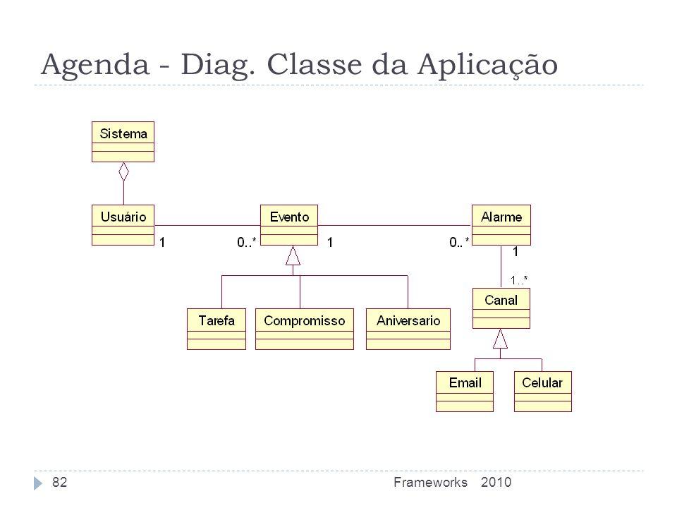 Agenda - Diag. Classe da Aplicação