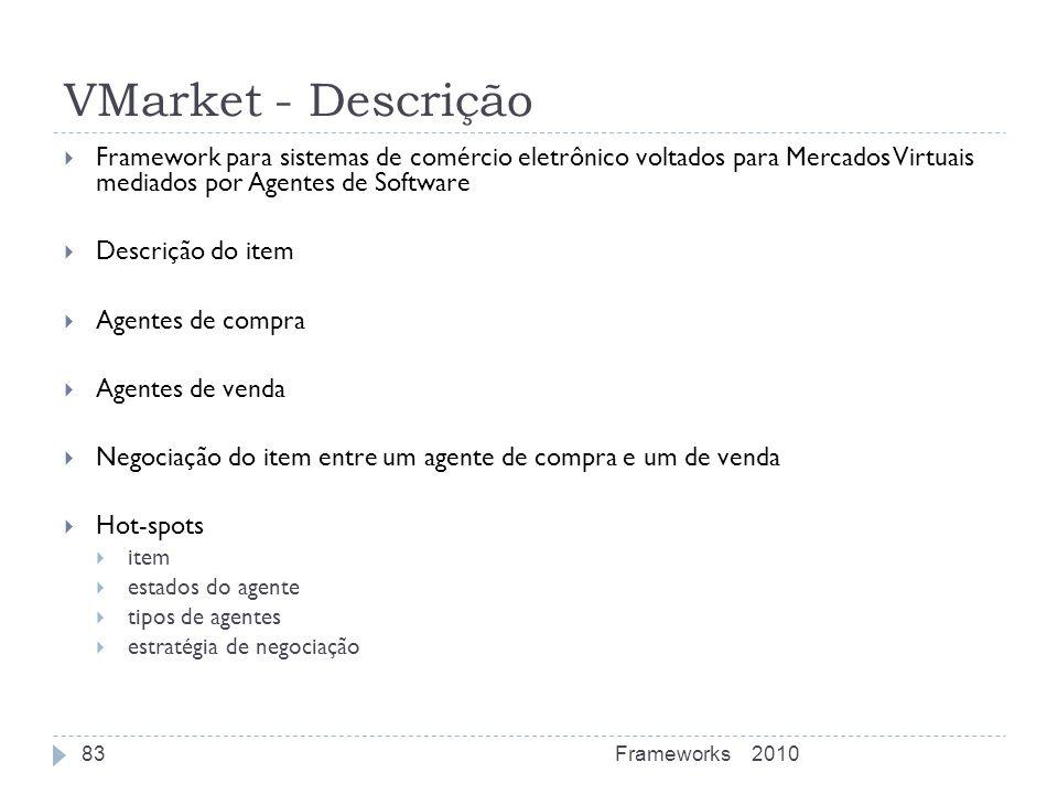 VMarket - Descrição Framework para sistemas de comércio eletrônico voltados para Mercados Virtuais mediados por Agentes de Software.