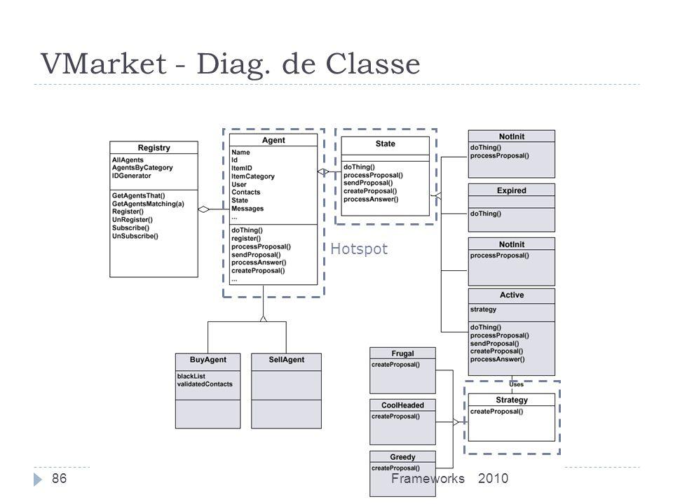 VMarket - Diag. de Classe