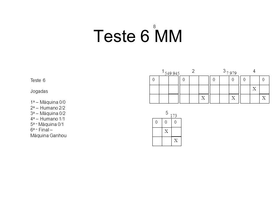 Teste 6 MM 8 X 1 2 3 4 5 549.945 7.979 173 Teste 6 Jogadas