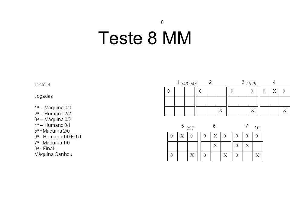 Teste 8 MM 8 X 1 2 3 4 5 6 7 549.945 7.979 257 10 Teste 8 Jogadas