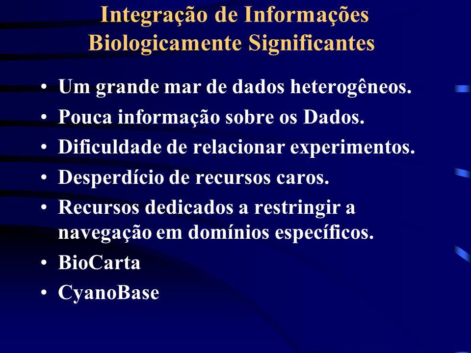 Integração de Informações Biologicamente Significantes